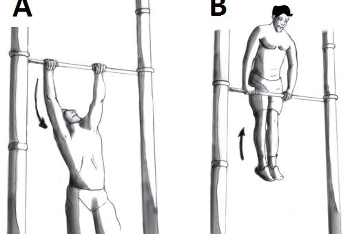The muscle up has to be learned for 2 simple reasons. It's a bas ass move and you'll be pretty strong when you're able to master this one.