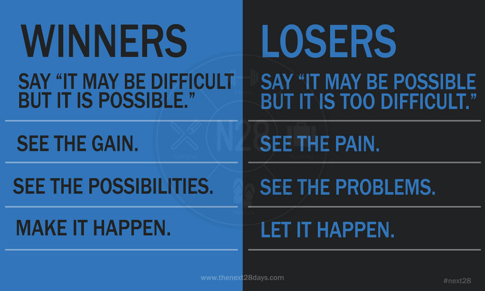 Losers focus on winners, winners focus on winning. Have you ever heard this saying? You have haven't you?! Normal people like to focus on others.